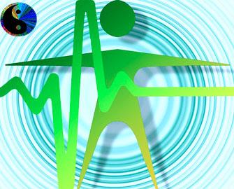Tư vấn Sức khỏe hợp Tứ trụ cân bằng Ngũ hành