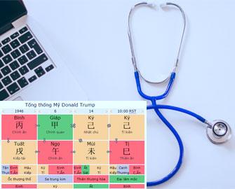 Tư vấn Sức khỏe bằng Bát tự cho biết tình hình sức khỏe của Mệnh chủ