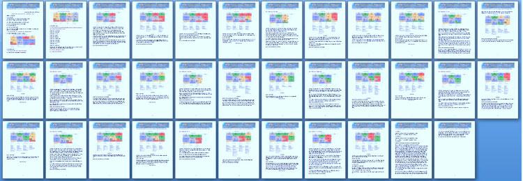 Ví dụ minh họa Luận giải phân tích tất cả các lá số tốt nhất và chọn ra3 lá số tốt nhất