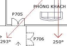 Hình 1: Căn hộ có cửa chính 293°  gặp tuyến Đại Không Vong
